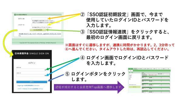 SSO_manual_20211012_ページ_2.jpg